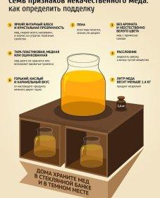 7 признаков некачественного меда