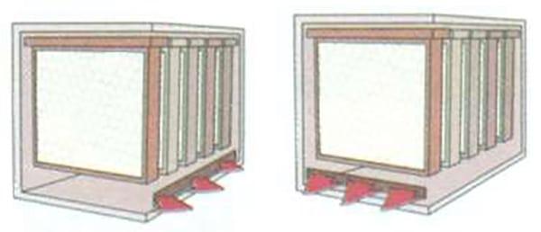 Расположение сотовых рамок по отношению к лёту. Влева — холодный занос, справа — теплый занос.